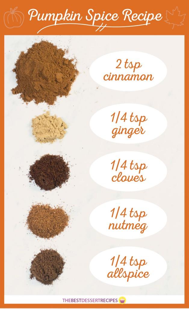 pumpkin-pie-spice-recipe
