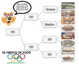 Olympics of Food Bracket Day Three