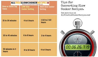 Converting Recipes for Slow Cooker